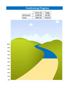 Fundraising Progress Thermometer Road Theme