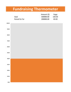 Orange Fundraising Goal Gauge Chart